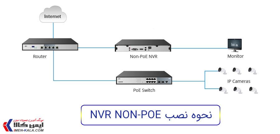راه اندازی NVR با استفاده از سوئیچهای PoE