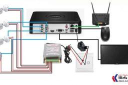 tutorial-on-installing-analog-camera